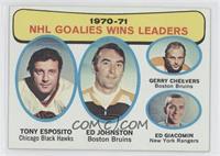 Tony Esposito, Ed Johnston, Gerry Cheevers, Ed Giacomin