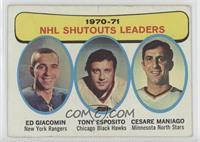 1970-71 NHL Shutouts Leaders (Ed Giacomin, Tony Esposito, Cesare Maniago) [Poor]