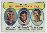 1970-71 NHL Shutouts Leaders (Ed Giacomin, Tony Esposito, Cesare Maniago) [Poor…