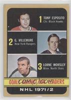 Tony Esposito, Gilles Villemure, Gump Worsley [Poor]