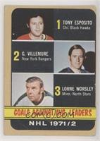 Tony Esposito, Gilles Villemure, Gump Worsley [PoortoFair]