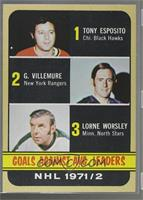 Tony Esposito, Gilles Villemure, Gump Worsley [Good to VG‑EX]