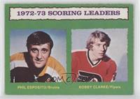 Phil Esposito, Bobby Clarke (Light Back)