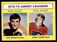 Phil Esposito, Bobby Clarke [EXMT]