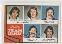 Billy Harris, Ralph Stewart, Denis Potvin