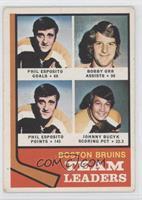 John Bucyk, Phil Esposito, Bobby Orr
