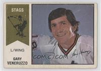Gary Veneruzzo [PoortoFair]