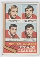 Yvan Cournoyer, Frank Mahovlich, Claude Larose [Good to VG‑EX]