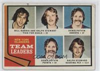 Billy Harris, Ralph Stewart, Denis Potvin, Toronto Maple Leafs Team, J. Bob Kel…