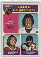 Phil Esposito, Guy Lafleur, Rick Martin