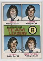 Phil Esposito, Bobby Orr