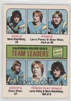 Dave Hrechkosy, Larry Patey, Stan Weir