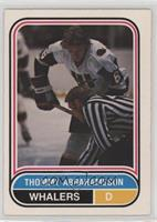 Thommy Abrahamsson