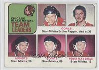 Stan Mikita, Jim Pappin, Chicago Blackhawks (Black Hawks) Team [Poor to&nb…