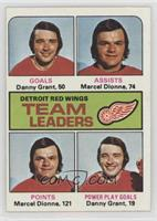 Danny Grant, Marcel Dionne