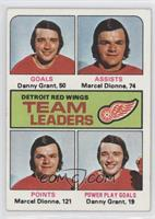 Danny Grant, Marcel Dionne [Good to VG‑EX]