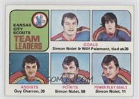 Simon Nolet, Wilf Paiement, Guy Charron