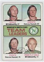 Bill Goldsworthy, Dennis Hextall, Toronto Maple Leafs Team, J. Bob Kelly [Good&…
