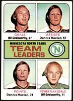 Bill Goldsworthy, Dennis Hextall, Toronto Maple Leafs Team, J. Bob Kelly [EX+]