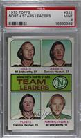 Bill Goldsworthy, Dennis Hextall, Toronto Maple Leafs Team, J. Bob Kelly [PSA&n…