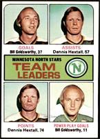 Bill Goldsworthy, Dennis Hextall, Toronto Maple Leafs Team, J. Bob Kelly [EX]