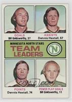 Bill Goldsworthy, Dennis Hextall, Toronto Maple Leafs Team, J. Bob Kelly