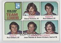 New York Rangers Team, Steve Vickers, Rod Gilbert, Jean Ratelle