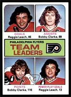 Reggie Leach, Bobby Clarke [NM]