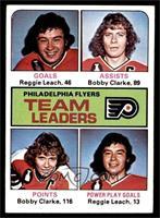 Reggie Leach, Bobby Clarke [EXMT]