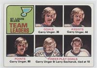 Garry Unger, Larry Sacharuk