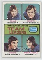 Don Lever, Andre Boudrias