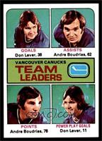 Don Lever, Andre Boudrias [NM]