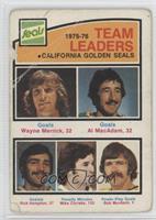 Wayne Merrick, Al MacAdam, Rick Hampton, Mike Christie, Bob Murdoch [Poor…