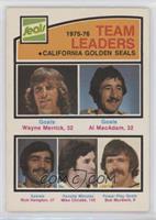 Wayne Merrick, Al MacAdam, Rick Hampton, Mike Christie, Bob Murdoch