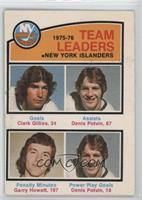 Clark Gillies, Denis Potvin, Garry Howatt