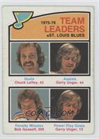Chuck Lefley, Garry Unger, Bob Gassoff [GoodtoVG‑EX]