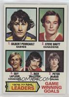 NHL Leaders: Game Winning Goals (Gilbert Perreault, Steve Shutt, Guy Lafleur, R…