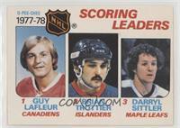 NHL Scoring Leaders (Guy Lafleur, Brian Trottier, Darryl Sittler)