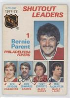 Shutout Leaders (Bernie Parent, Ken Dryden, Don Edwards, Tony Esposito, Mike Pa…