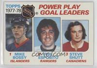 Mike Bossy, Phil Esposito, Steve Shutt)