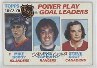 Mike Bossy, Phil Esposito, Steve Shutt [Good to VG‑EX]