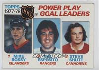 Power Play Goal Leaders (Mike Bossy, Phil Esposito, Steve Shutt) [Good to&…