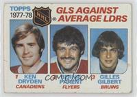 Ken Dryden, Bernie Parent, Gilles Gilbert [Poor]