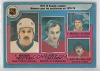 Marcel Dionne, Bryan Trottier, Guy Lafleur, Bob MacMillan [GoodtoVG…