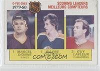 NHL Scoring Leaders (Marcel Dionne, Wayne Gretzky, Guy Lafleur)
