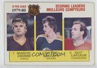 NHL Scoring Leaders (Marcel Dionne, Wayne Gretzky, Guy Lafleur) [Poorto&n…