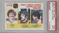 NHL Penalty Minute Leaders (Jimmy Mann, Tiger Williams, Paul Holmgren) [PSA&nbs…