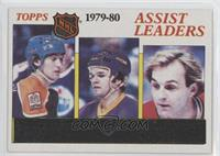 Wayne Gretzky, Marcel Dionne, Guy Lafleur