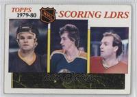 Marcel Dionne, Wayne Gretzky, Guy Lafleur [GoodtoVG‑EX]