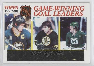 1980-81 Topps - [Base] #167 - Peter McNab, Danny Gare, Blaine Stoughton